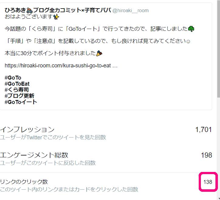 Twitterのリンククリック数